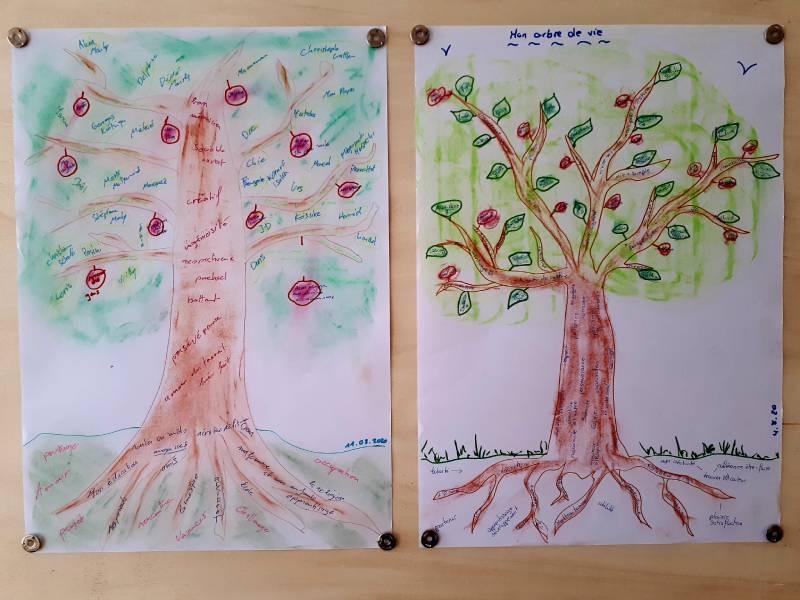 exemple de deux arbres de vie réalisés chez perspectives coaching personnel à Fribourg