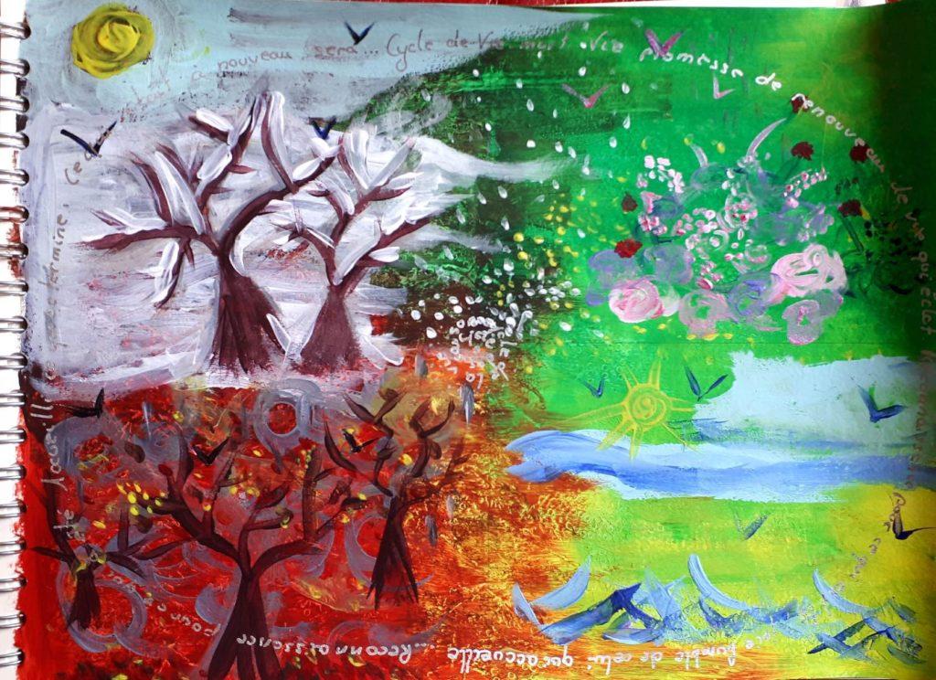 dessin illustrant le cycle des saisons pour annoncer un atelier nature avec le Journal créatif pat perspectives coaching à Fribourg
